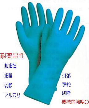 ニトリルラテックス手袋<耐油>