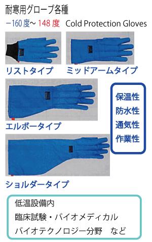 耐寒用手袋(リストタイプ)
