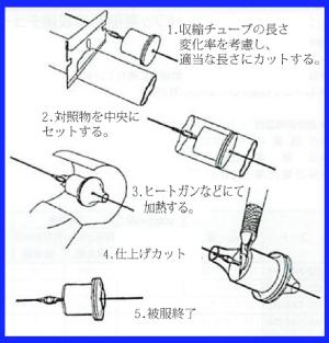 熱収縮チューブの収縮加工方法