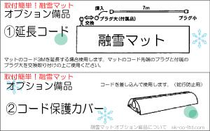 スノーメルト融雪マットの標準備品について