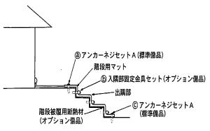 融雪マット取付簡単階段用スノーメルトマットです